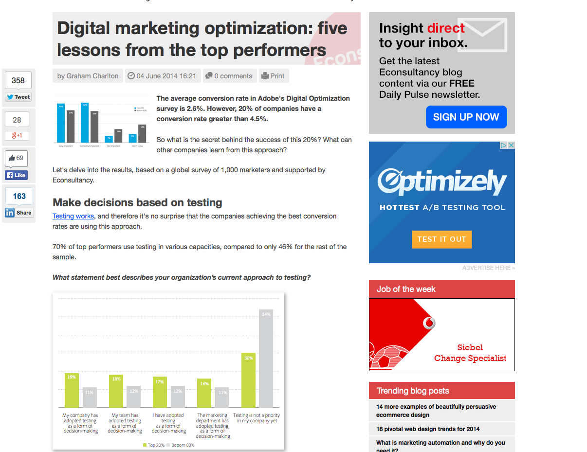 Digital marketing optimization: five lessons from the top performers | Econsultancy 2014-07-23 22-32-25 2014-07-23 22-32-27