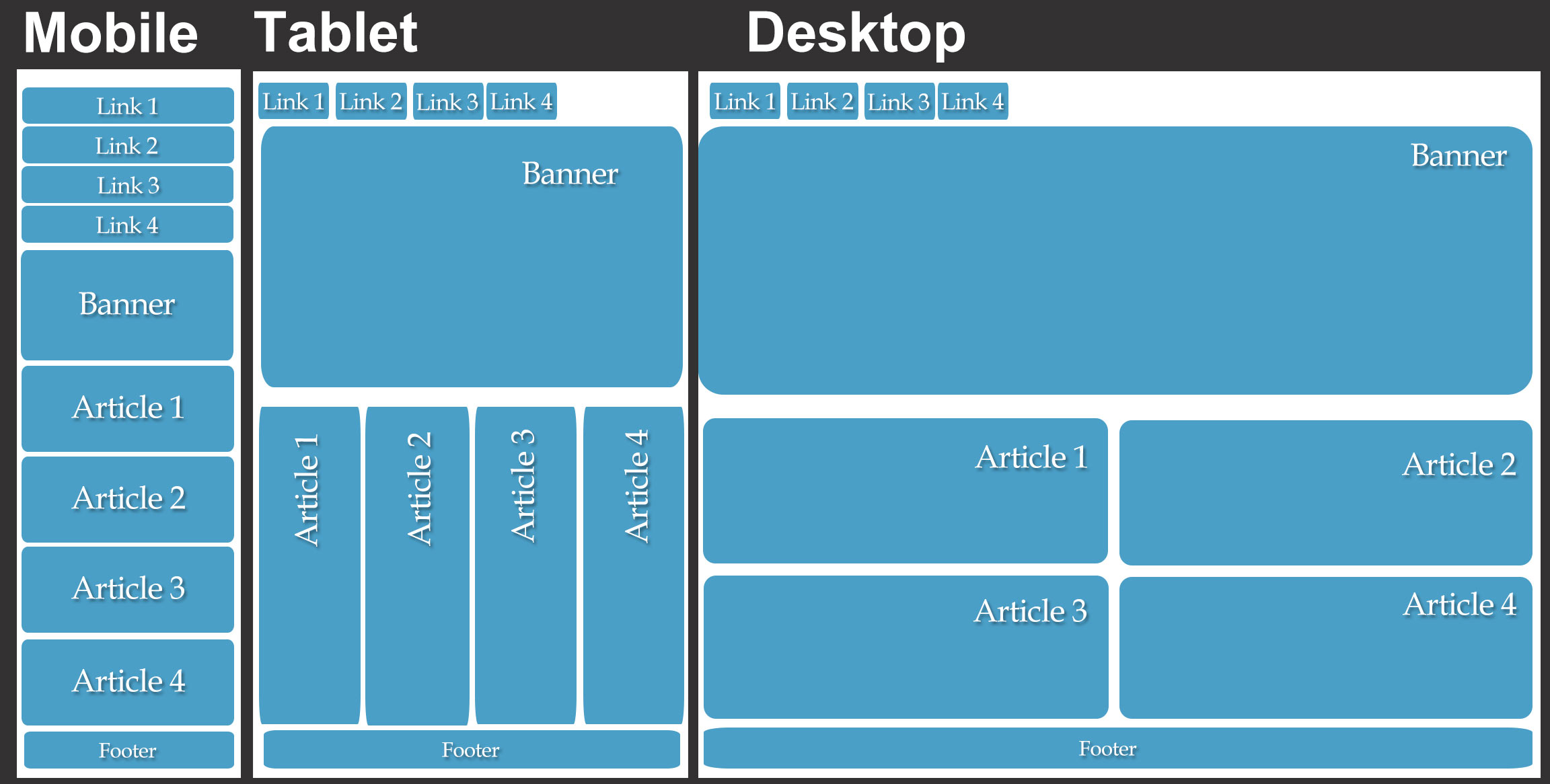 Responsive-Design-boxes