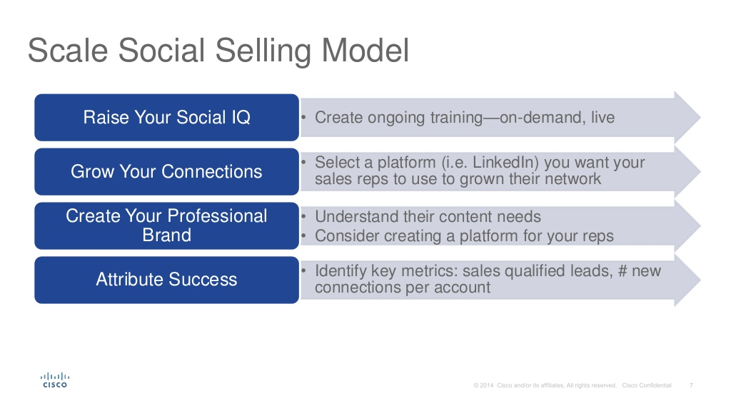 cisco-systems-social-selling-at-cisco-presented-by-jennifer-roberts-8-1024